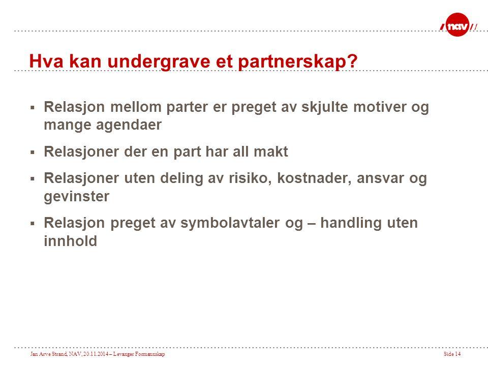 Jan Arve Strand, NAV, 20.11.2014 – Levanger FormannskapSide 14 Hva kan undergrave et partnerskap?  Relasjon mellom parter er preget av skjulte motive