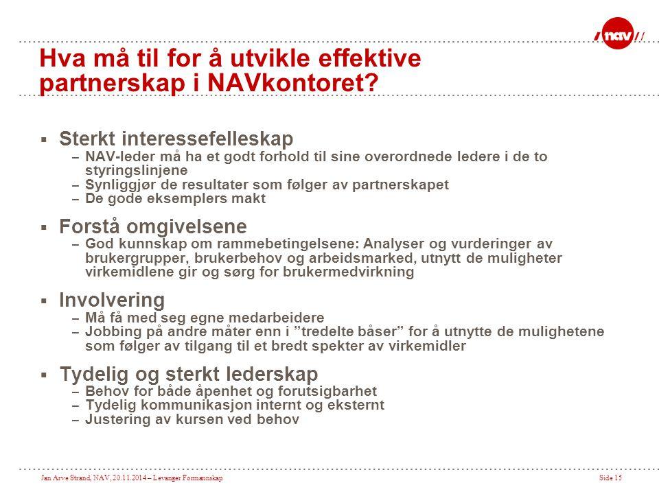 Jan Arve Strand, NAV, 20.11.2014 – Levanger FormannskapSide 15 Hva må til for å utvikle effektive partnerskap i NAVkontoret?  Sterkt interessefellesk