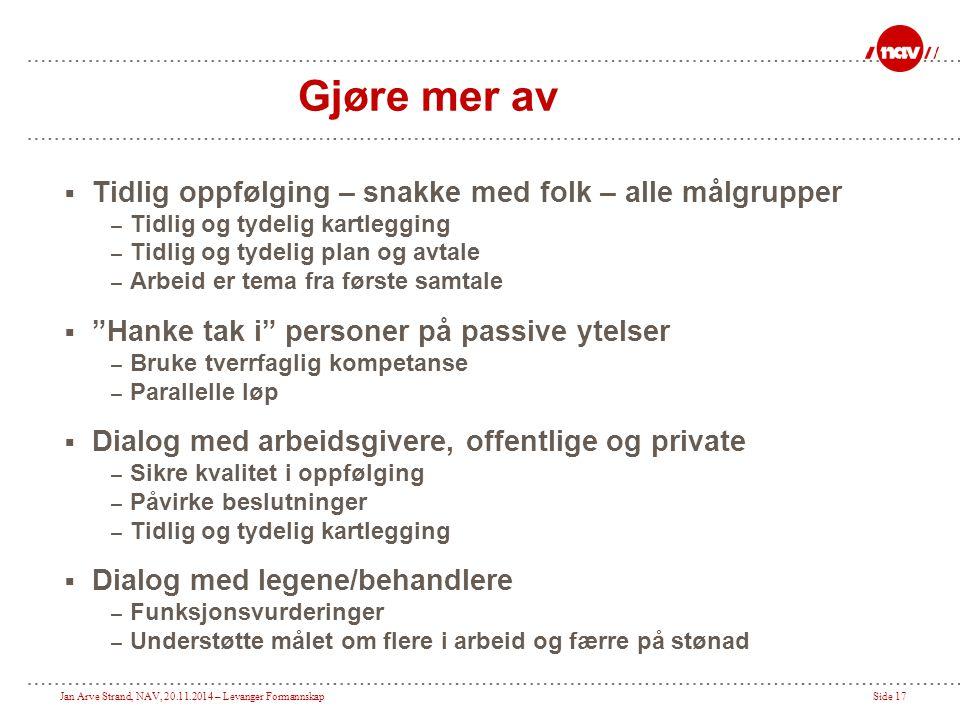 Jan Arve Strand, NAV, 20.11.2014 – Levanger FormannskapSide 17 Gjøre mer av  Tidlig oppfølging – snakke med folk – alle målgrupper – Tidlig og tydeli