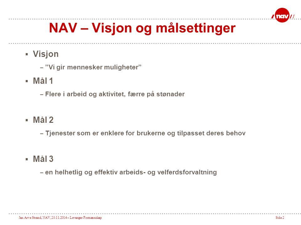 """Jan Arve Strand, NAV, 20.11.2014 – Levanger FormannskapSide 2 NAV – Visjon og målsettinger  Visjon – """"Vi gir mennesker muligheter""""  Mål 1 – Flere i"""