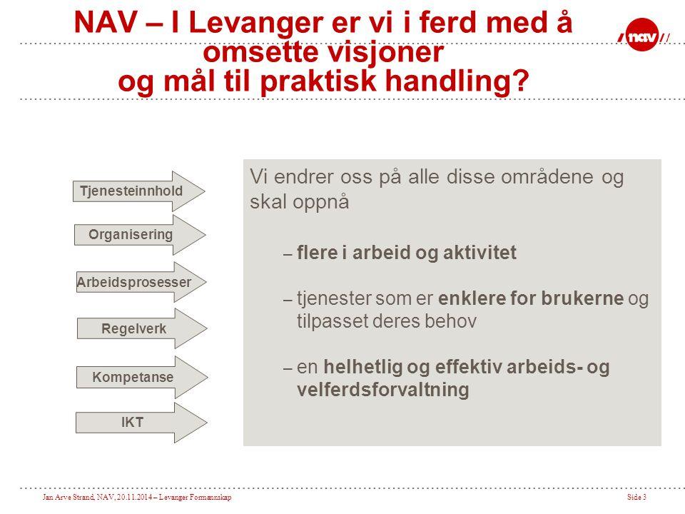 Jan Arve Strand, NAV, 20.11.2014 – Levanger FormannskapSide 3 NAV – I Levanger er vi i ferd med å omsette visjoner og mål til praktisk handling? Vi en