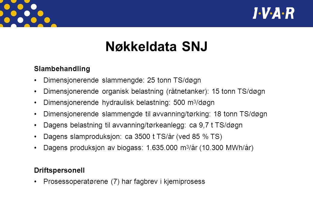 Nøkkeldata SNJ Slambehandling Dimensjonerende slammengde: 25 tonn TS/døgn Dimensjonerende organisk belastning (råtnetanker): 15 tonn TS/døgn Dimensjon