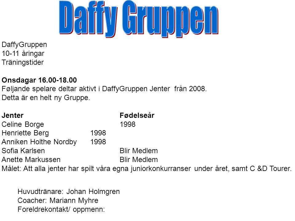 DaffyGruppen 10-11 åringar Träningstider Onsdagar 16.00-18.00 Føljande spelare deltar aktivt i DaffyGruppen Jenter från 2008.