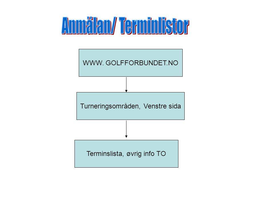 WWW. GOLFFORBUNDET.NO Turneringsområden, Venstre sida Terminslista, øvrig info TO