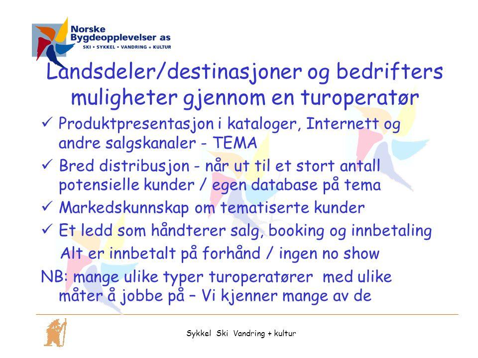 Landsdeler/destinasjoner og bedrifters muligheter gjennom en turoperatør Produktpresentasjon i kataloger, Internett og andre salgskanaler - TEMA Bred