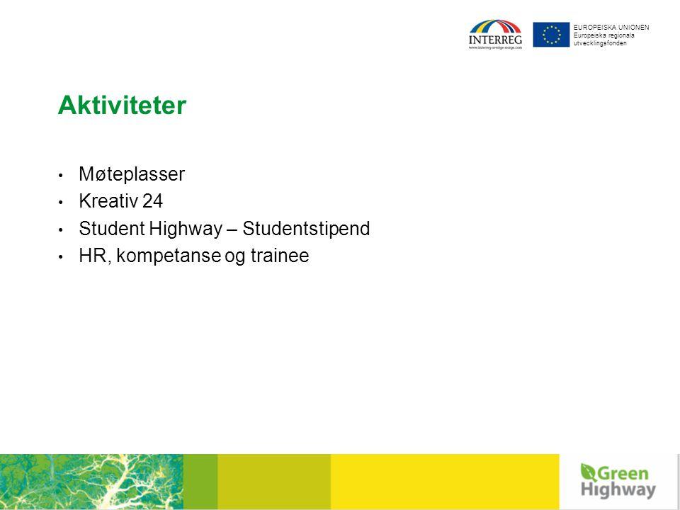 EUROPEISKA UNIONEN Europeiska regionala utvecklingsfonden Aktiviteter Møteplasser Kreativ 24 Student Highway – Studentstipend HR, kompetanse og trainee