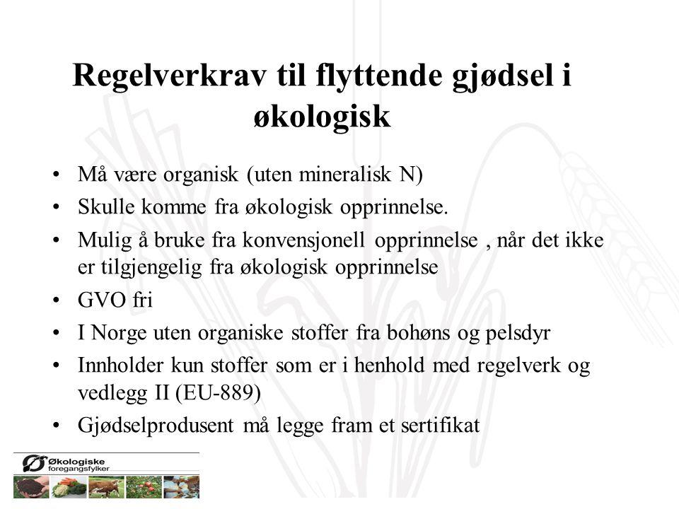Regelverkrav til flyttende gjødsel i økologisk Må være organisk (uten mineralisk N) Skulle komme fra økologisk opprinnelse.