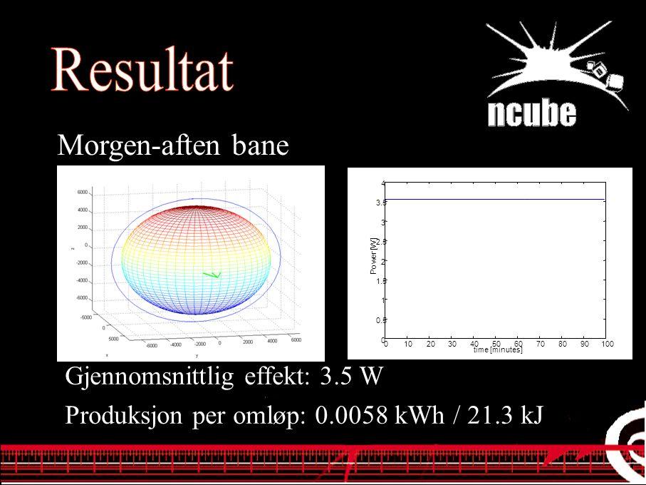 Morgen-aften bane Gjennomsnittlig effekt: 3.5 W Produksjon per omløp: 0.0058 kWh / 21.3 kJ 0102030405060708090100 0 0.5 1 1.5 2 2.5 3 3.5 4 time [minutes] Power [W]