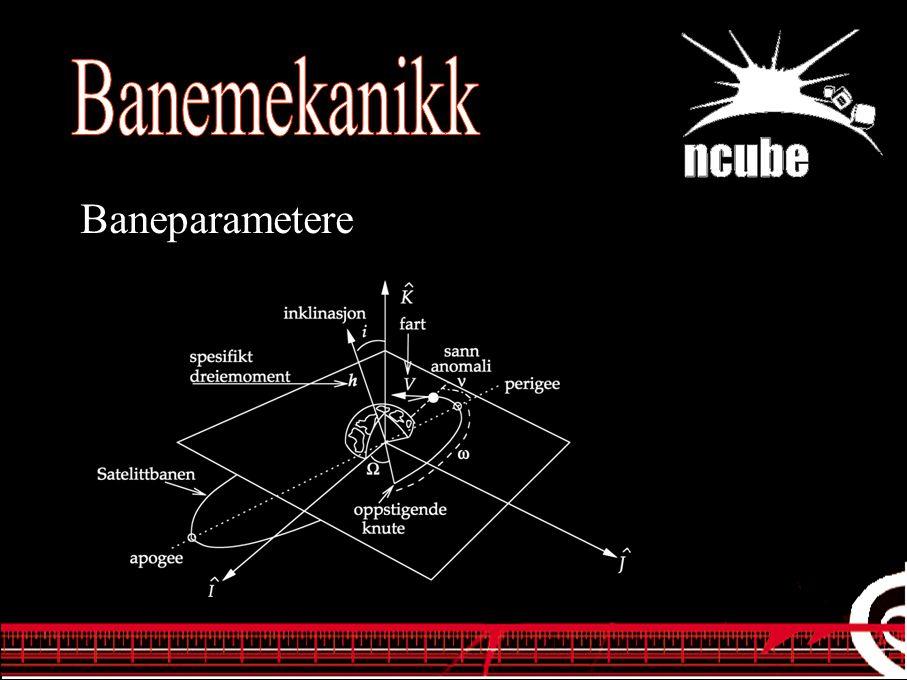 Baneparametere