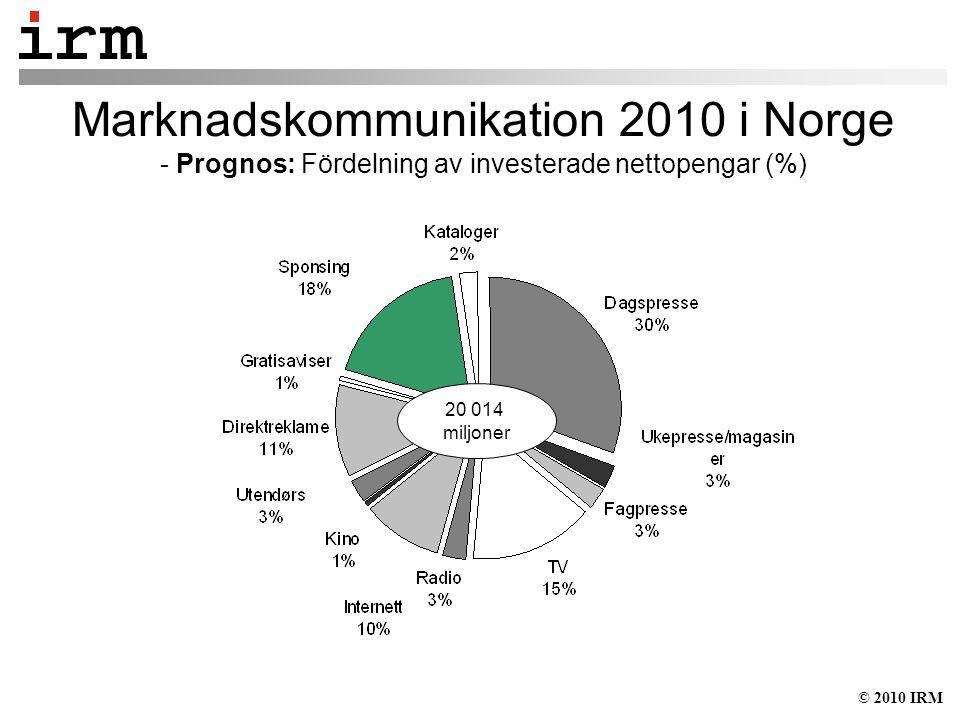© 2010 IRM Marknadskommunikation 2010 i Norge - Prognos: Fördelning av investerade nettopengar (%) 20 014 miljoner