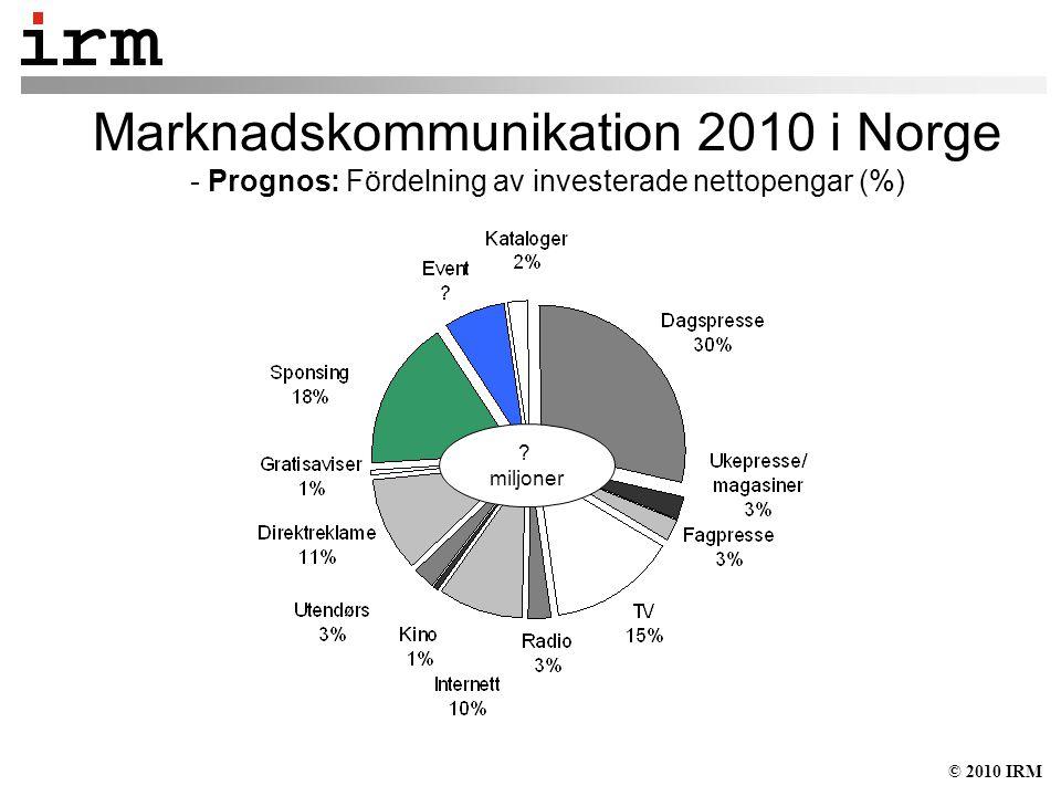 © 2010 IRM Marknadskommunikation 2010 i Norge - Prognos: Fördelning av investerade nettopengar (%) .