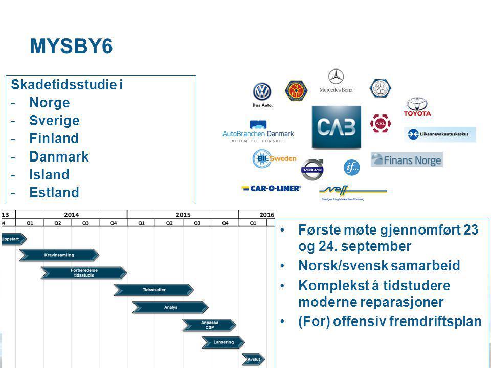 MYSBY6 Skadetidsstudie i -Norge -Sverige -Finland -Danmark -Island -Estland Første møte gjennomført 23 og 24. september Norsk/svensk samarbeid Komplek