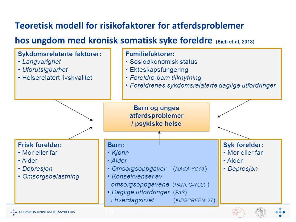 Teoretisk modell for risikofaktorer for atferdsproblemer hos ungdom med kronisk somatisk syke foreldre (Sieh et al, 2013) 19 Sykdomsrelaterte faktorer