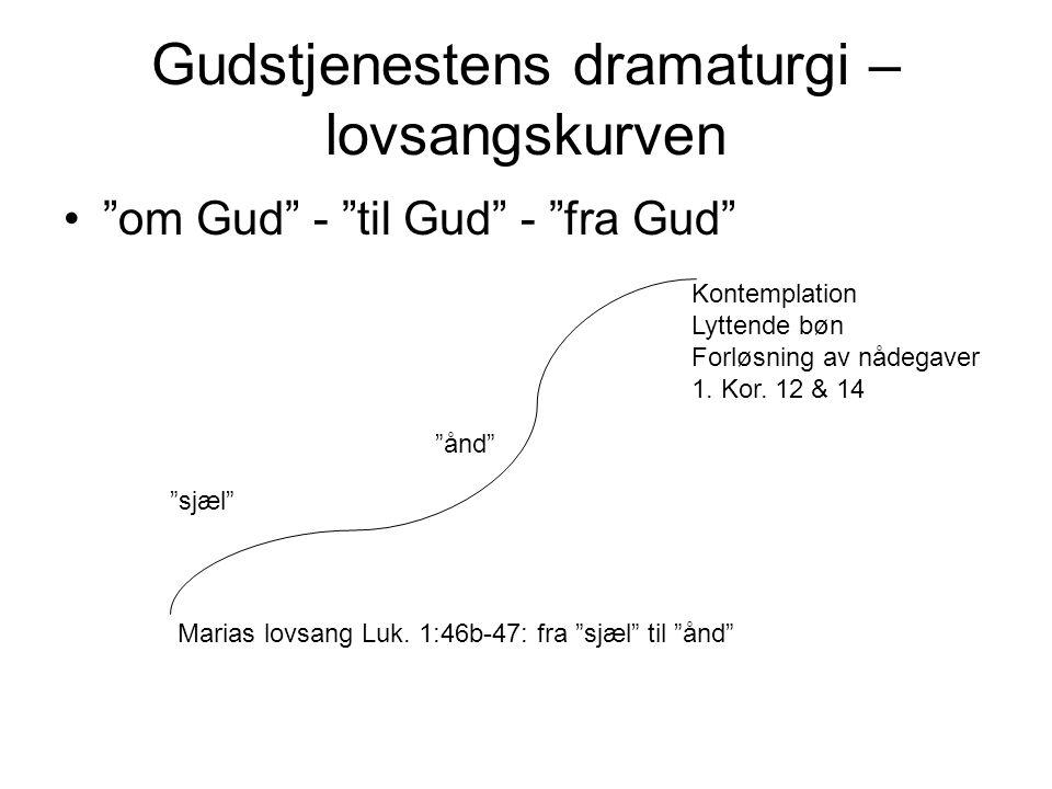 """Gudstjenestens dramaturgi – lovsangskurven """"om Gud"""" - """"til Gud"""" - """"fra Gud"""" """"sjæl"""" """"ånd"""" Kontemplation Lyttende bøn Forløsning av nådegaver 1. Kor. 12"""