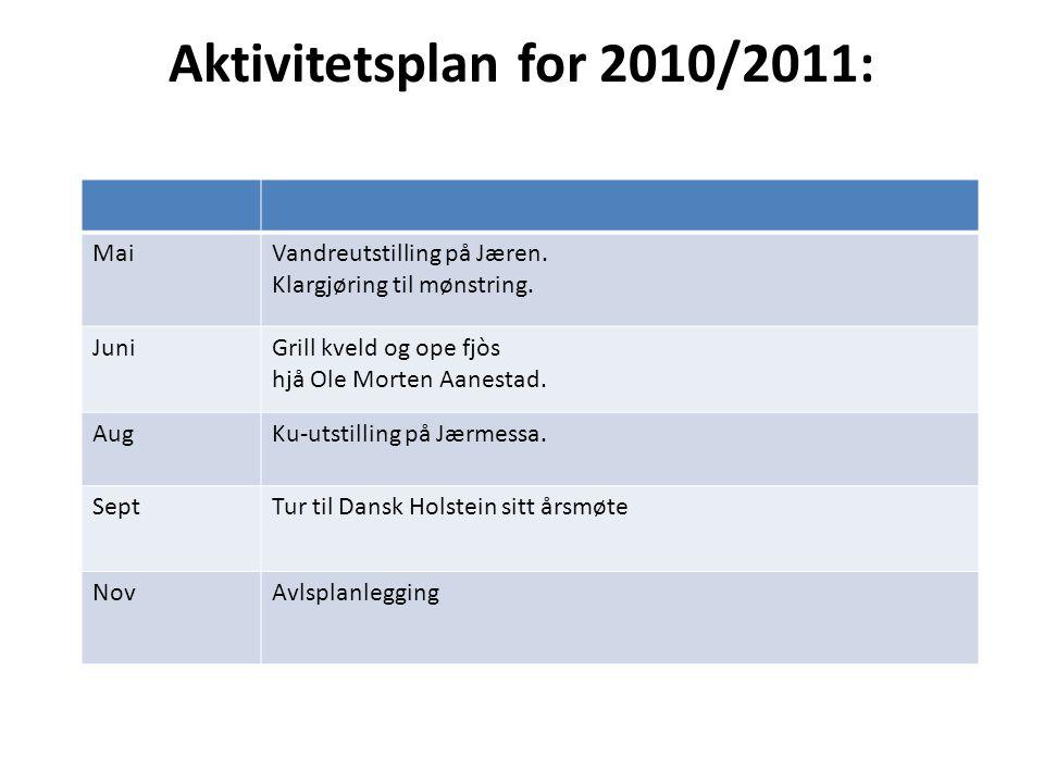 Aktivitetsplan for 2010/2011: MaiVandreutstilling på Jæren.