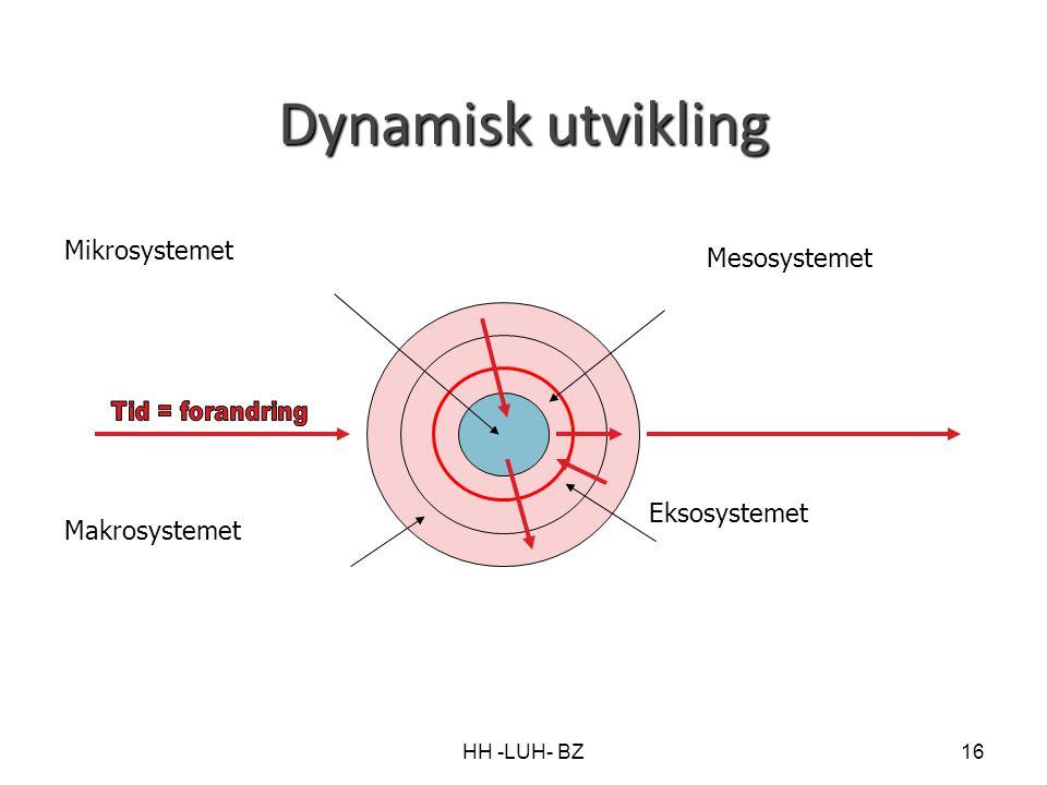 HH -LUH- BZ16 Dynamisk utvikling Mesosystemet Eksosystemet Makrosystemet Mikrosystemet