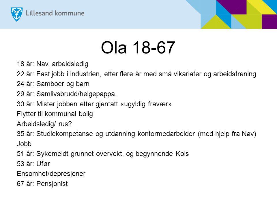 Ola 67-77 67 år: Pensjonist: Søker om «bil» grunnet bevegelsesnedsettelse 70 år: Gjentatte sykehusinnleggelser.