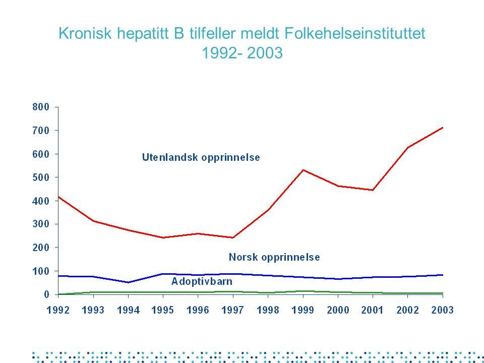 Kronisk hepatitt B tilfeller meldt Folkehelseinstituttet 1992- 2003