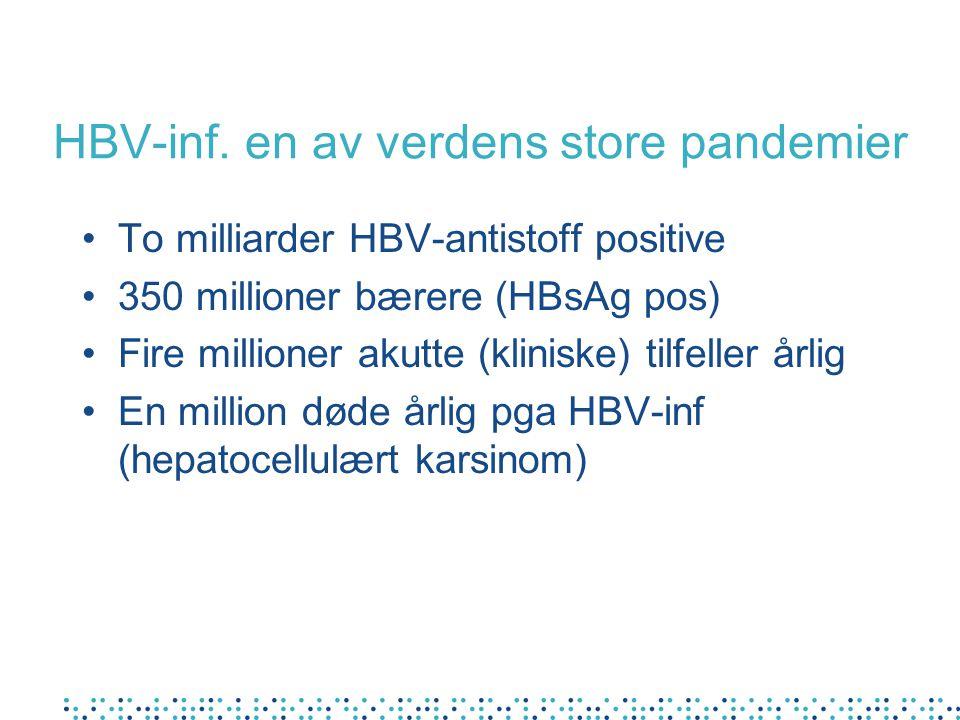 HBV smitte ved annen blodeksposisjon- meldt MSIS 1992-2003 (N=19) 6 etter sykehusbehandling (en i Norge) 1 etter tannlegebesøk i Thailand 2 etter stikk på henslengt kanyle i miljøet 3 stikkskader på brukerutstyr - to foreldre 4 ved piercing/tatovering (tre i Norge) 2 etter blodkontakt (i egne sår) med bærer 1 Annet