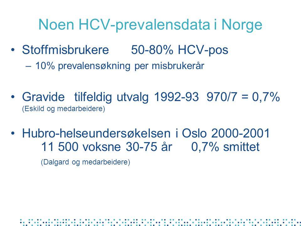 Noen HCV-prevalensdata i Norge Stoffmisbrukere50-80% HCV-pos –10% prevalensøkning per misbrukerår Gravide tilfeldig utvalg 1992-93 970/7 = 0,7% (Eskild og medarbeidere) Hubro-helseundersøkelsen i Oslo 2000-2001 11 500 voksne 30-75 år0,7% smittet (Dalgard og medarbeidere)