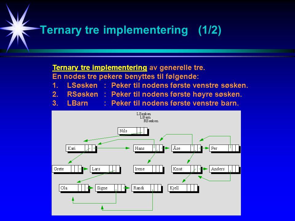 Ternary tre implementering (1/2) Ternary tre implementering av generelle tre. En nodes tre pekere benyttes til følgende: 1.LSøsken:Peker til nodens fø