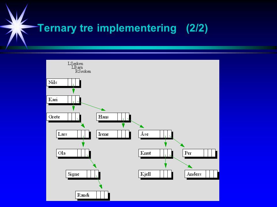Ternary tre implementering (2/2)