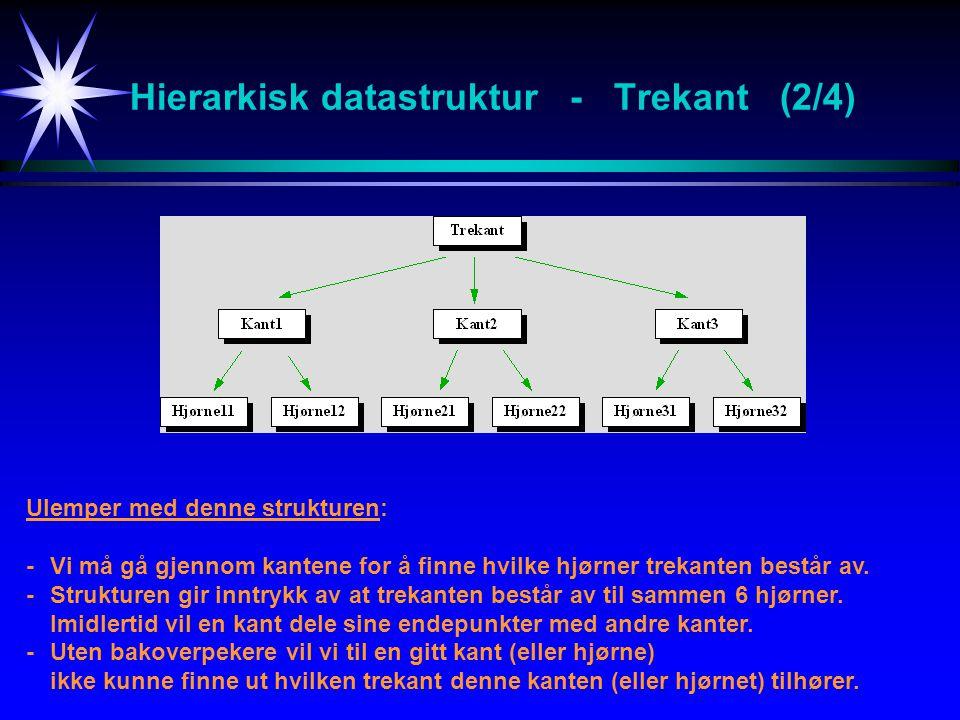 Hierarkisk datastruktur - Trekant (2/4) Ulemper med denne strukturen: -Vi må gå gjennom kantene for å finne hvilke hjørner trekanten består av. -Struk