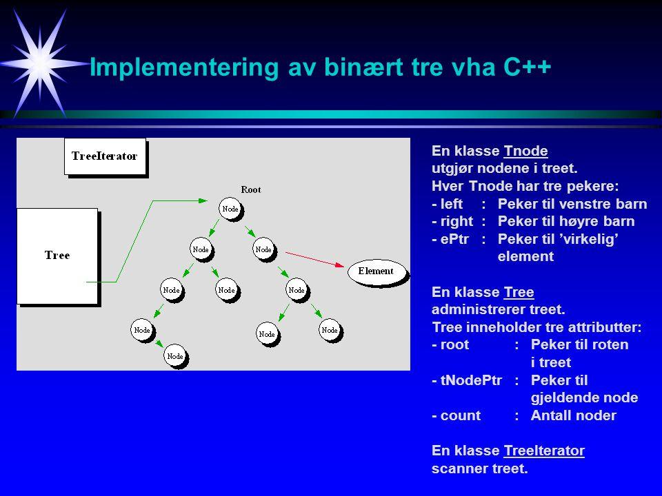 Implementering av binært tre vha C++ En klasse Tnode utgjør nodene i treet. Hver Tnode har tre pekere: - left: Peker til venstre barn - right: Peker t