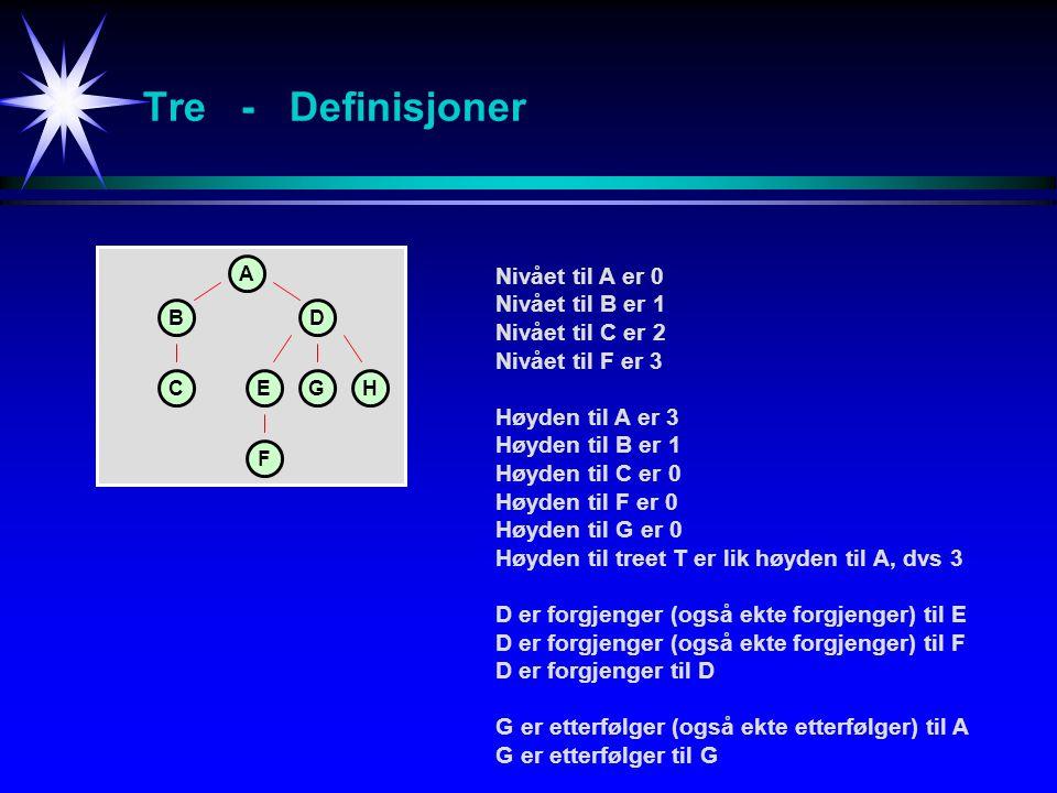 Tre - Definisjoner A BD CEGH F Nivået til A er 0 Nivået til B er 1 Nivået til C er 2 Nivået til F er 3 Høyden til A er 3 Høyden til B er 1 Høyden til C er 0 Høyden til F er 0 Høyden til G er 0 Høyden til treet T er lik høyden til A, dvs 3 D er forgjenger (også ekte forgjenger) til E D er forgjenger (også ekte forgjenger) til F D er forgjenger til D G er etterfølger (også ekte etterfølger) til A G er etterfølger til G