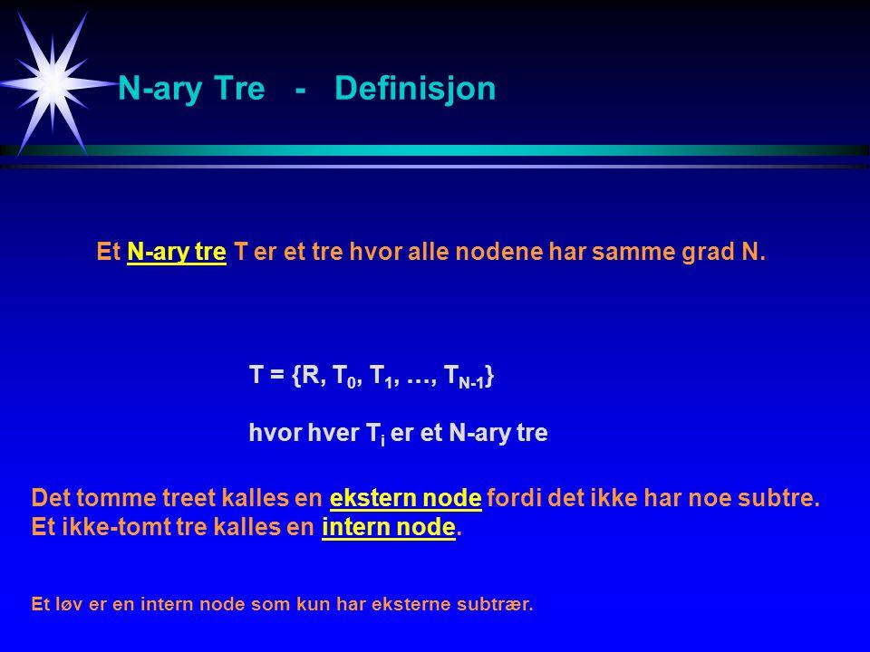 N-ary Tre - Definisjon T ={R, T 0, T 1, …, T N-1 } hvor hver T i er et N-ary tre Et N-ary tre T er et tre hvor alle nodene har samme grad N.