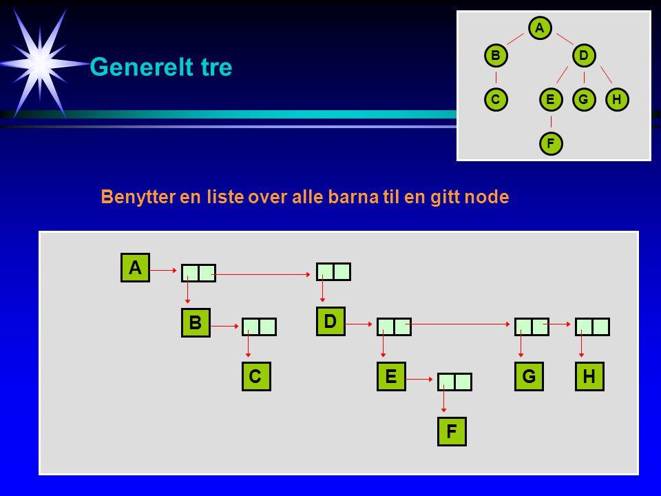Generelt tre A BD CEGH F A B D E F GH Benytter en liste over alle barna til en gitt node C
