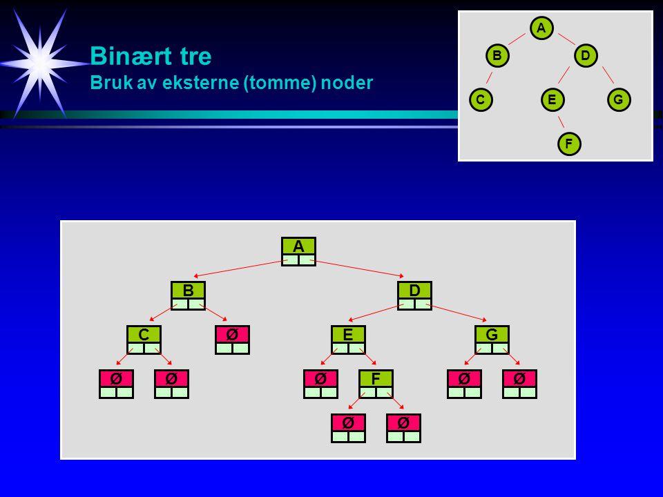 Binært tre Bruk av eksterne (tomme) noder A BD CEG F A B C ØØ Ø D E ØF G ØØ ØØ