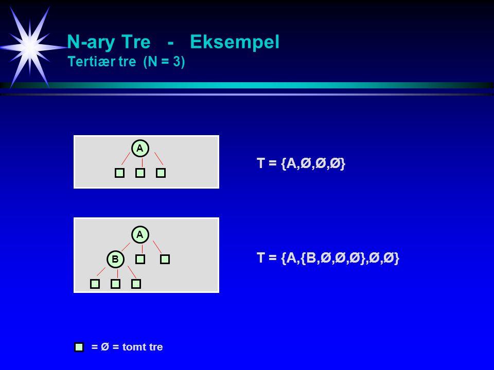N-ary Tre - Eksempel Tertiær tre (N = 3) T ={A,Ø,Ø,Ø} A A B T ={A,{B,Ø,Ø,Ø},Ø,Ø} = Ø = tomt tre