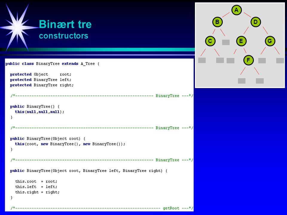 Binært tre constructors A BD CEG F