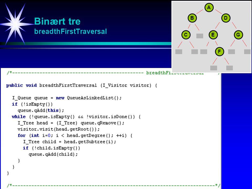 Binært tre breadthFirstTraversal A BD CEG F