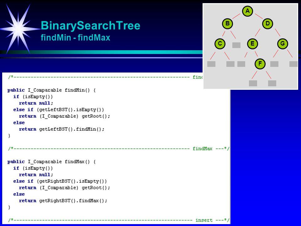 BinarySearchTree findMin - findMax A BD CEG F