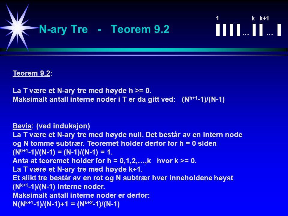 N-ary Tre - Teorem 9.2 Teorem 9.2: La T være et N-ary tre med høyde h >= 0. Maksimalt antall interne noder i T er da gitt ved: (N h+1 -1)/(N-1) Bevis: