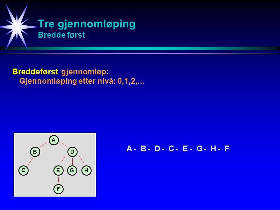 Tre gjennomløping Bredde først Breddeførstgjennomløp: Gjennomløping etter nivå: 0,1,2,... A-B-D-C-E-G-H-FA-B-D-C-E-G-H-F A BD C EH F G
