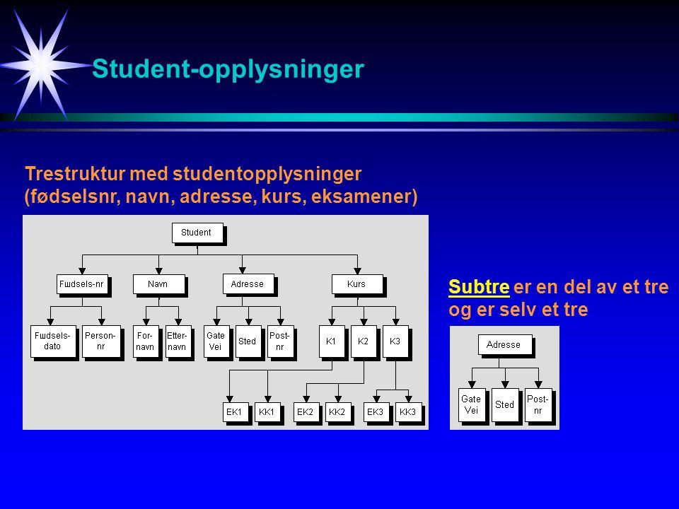 Student-opplysninger Trestruktur med studentopplysninger (fødselsnr, navn, adresse, kurs, eksamener) Subtre er en del av et tre og er selv et tre