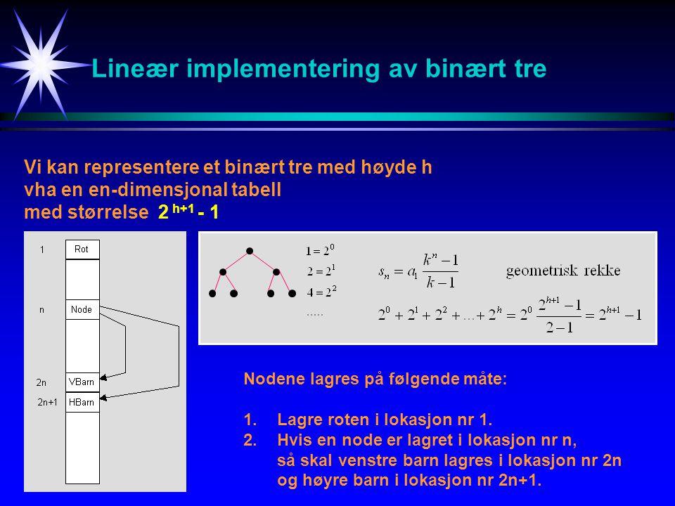 Lineær implementering av binært tre Vi kan representere et binært tre med høyde h vha en en-dimensjonal tabell med størrelse 2 h+1 - 1 Nodene lagres p