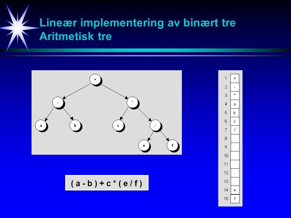 Lineær implementering av binært tre Aritmetisk tre ( a - b ) + c * ( e / f )
