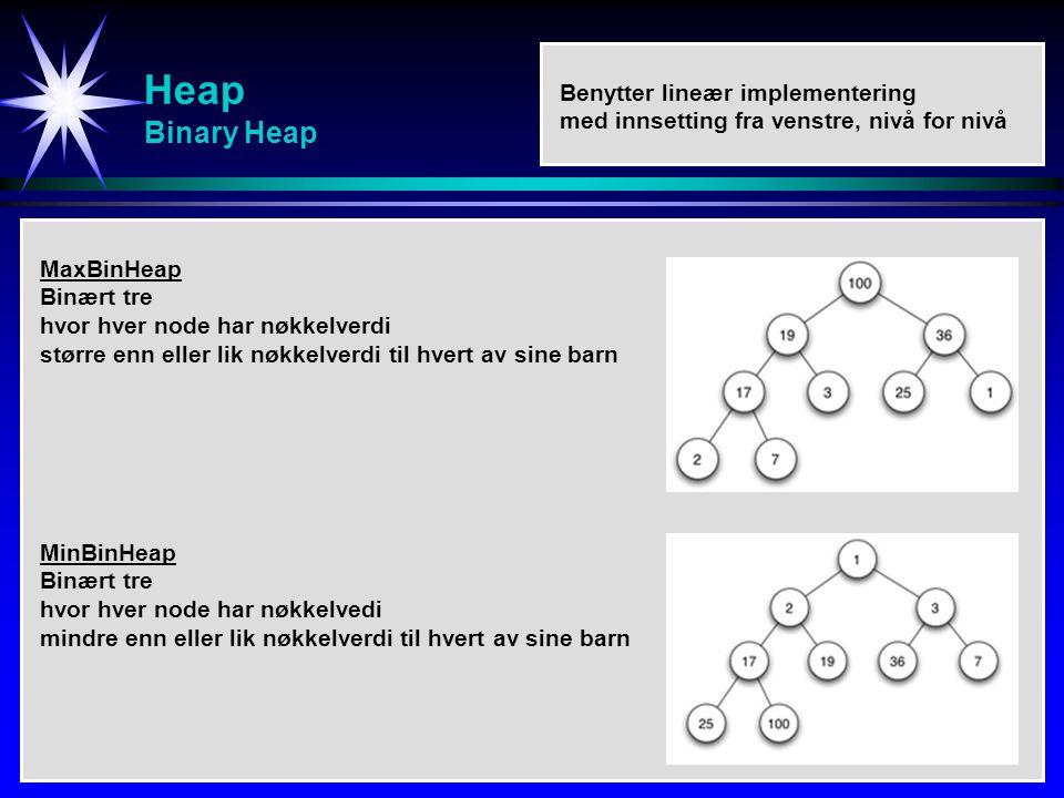 Heap Binary Heap MaxBinHeap Binært tre hvor hver node har nøkkelverdi større enn eller lik nøkkelverdi til hvert av sine barn MinBinHeap Binært tre hvor hver node har nøkkelvedi mindre enn eller lik nøkkelverdi til hvert av sine barn Benytter lineær implementering med innsetting fra venstre, nivå for nivå