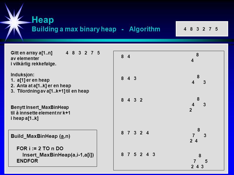 Heap Building a max binary heap - Algorithm Build_MaxBinHeap (a,n) FOR i := 2 TO n DO Insert_MaxBinHeap(a,i-1,a[i]) ENDFOR Gitt en array a[1..n] av elementer i vilkårlig rekkefølge.