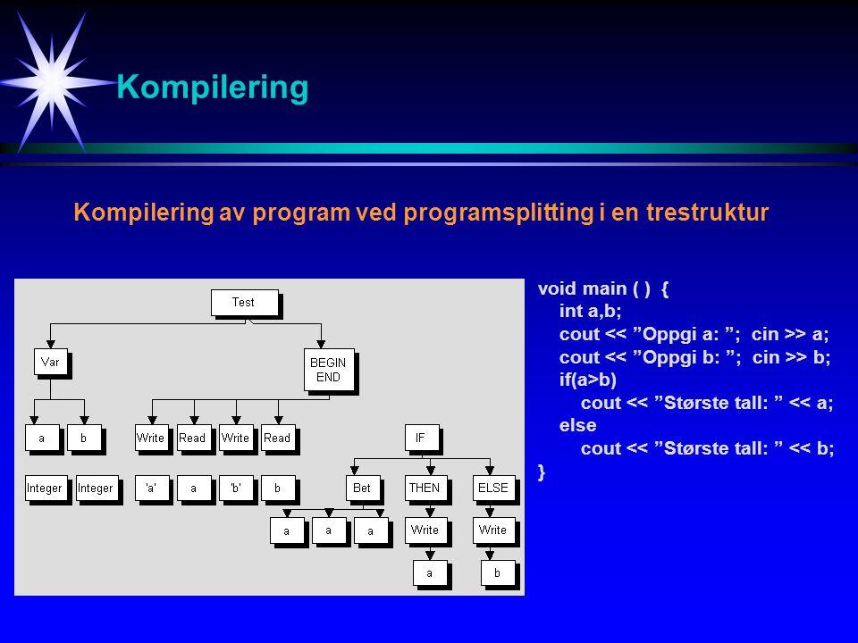 Kompilering void main ( ) { int a,b; cout > a; cout > b; if(a>b) cout << Største tall: << a; else cout << Største tall: << b; } Kompilering av program ved programsplitting i en trestruktur