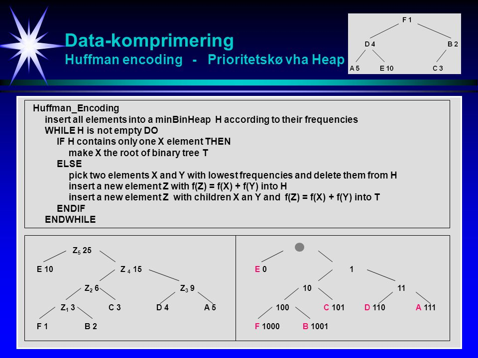 Data-komprimering Huffman encoding - Prioritetskø vha Heap Huffman_Encoding insert all elements into a minBinHeap H according to their frequencies WHI