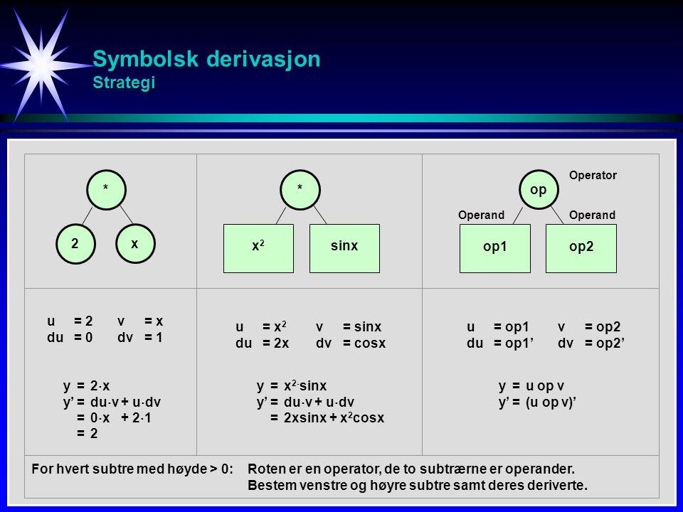 Symbolsk derivasjon Strategi * 2 x u= 2 du= 0 v= x dv= 1 y=2  x y'=du  v + u  dv =0  x + 2  1 =2 * op x2x2 sinx u= x 2 du= 2x v= sinx dv= cosx y=x 2  sinx y'=du  v + u  dv =2xsinx + x 2 cosx op1op2 u= op1 du= op1' v= op2 dv= op2' y=u op v y'=(u op v)' For hvert subtre med høyde > 0:Roten er en operator, de to subtrærne er operander.