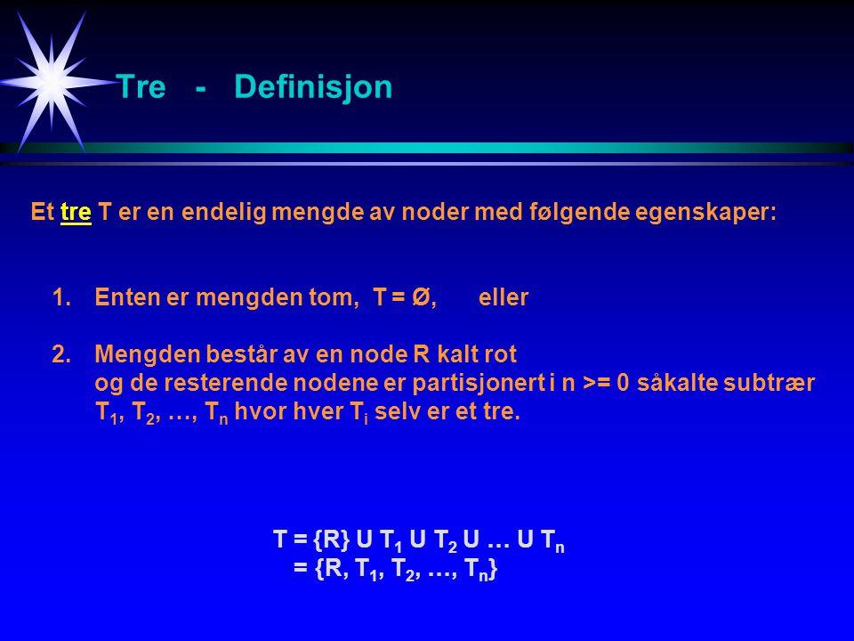 Tre - Definisjon T = {R} U T 1 U T 2 U … U T n ={R, T 1, T 2, …, T n } Et tre T er en endelig mengde av noder med følgende egenskaper: 1.Enten er mengden tom, T = Ø,eller 2.Mengden består av en node R kalt rot og de resterende nodene er partisjonert i n >= 0 såkalte subtrær T 1, T 2, …, T n hvor hver T i selv er et tre.