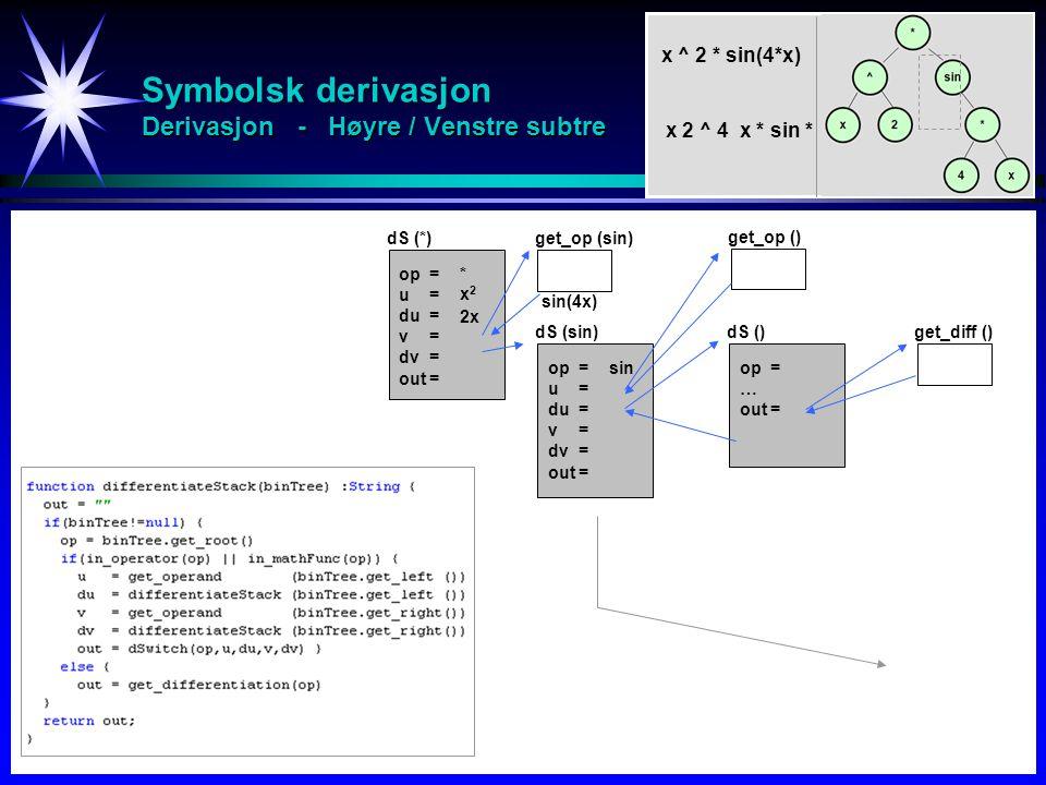Symbolsk derivasjon Derivasjon - Høyre / Venstre subtre y = x 2 sin4x op=* u = du = v = dv = out= dS (*) x ^ 2 * sin(4*x) x 2 ^ 4 x * sin * get_op (sin) x2x2 dS (sin) get_op () get_diff () op=sin u = du = v = dv= out= op= … out= dS () 2x sin(4x)