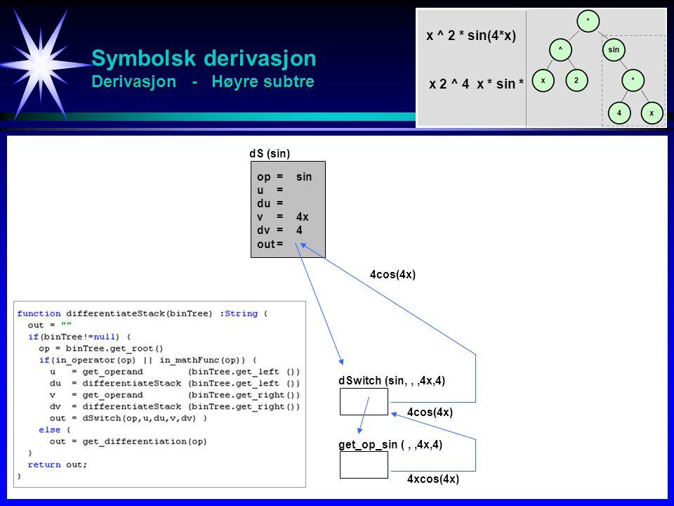 Symbolsk derivasjon Derivasjon - Høyre subtre y = x 2 sin4x op=sin u = du = v =4x dv =4 out= dS (sin) x ^ 2 * sin(4*x) x 2 ^ 4 x * sin * dSwitch (sin,,,4x,4) get_op_sin (,,4x,4) 4xcos(4x) 4cos(4x)