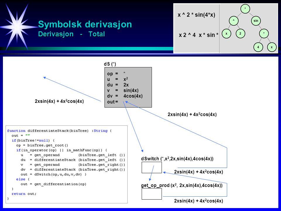 Symbolsk derivasjon Derivasjon - Total y = x 2 sin4x op=* u =x 2 du =2x v =sin(4x) dv =4cos(4x) out= dS (*) x ^ 2 * sin(4*x) x 2 ^ 4 x * sin * dSwitch (*,x 2,2x,sin(4x),4cos(4x)) get_op_prod (x 2, 2x,sin(4x),4cos(4x)) 2xsin(4x) + 4x 2 cos(4x)
